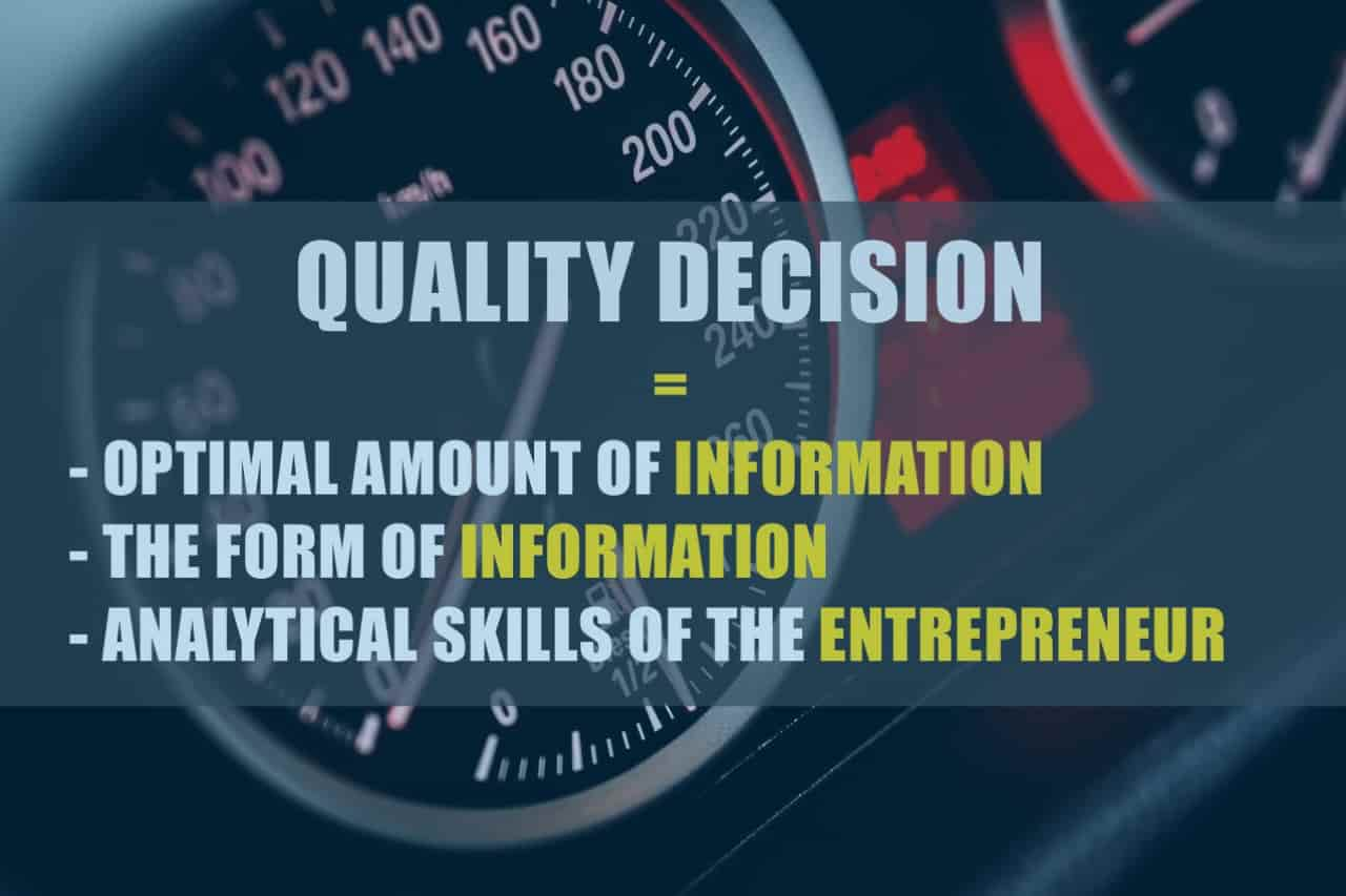fast decision-making process components